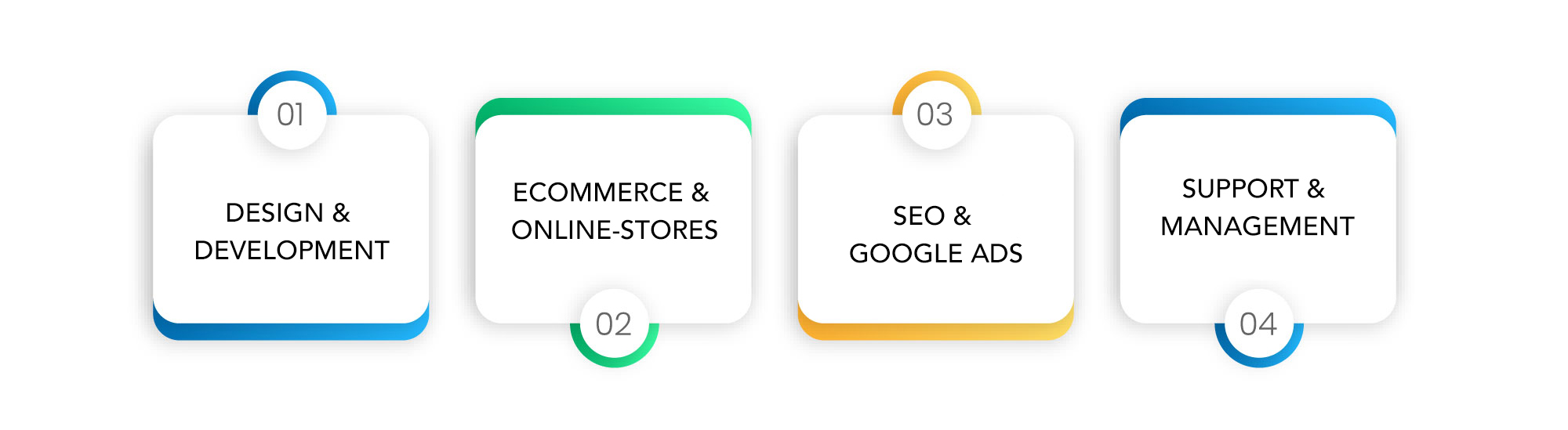 Affordable premium DESIGN & DEVELOPMENT ECOMMERCE & ONLINE-STORES SEO & GOOGLE ADS SUPPORT & MANAGEMENT - Whiteball Creative Solutions